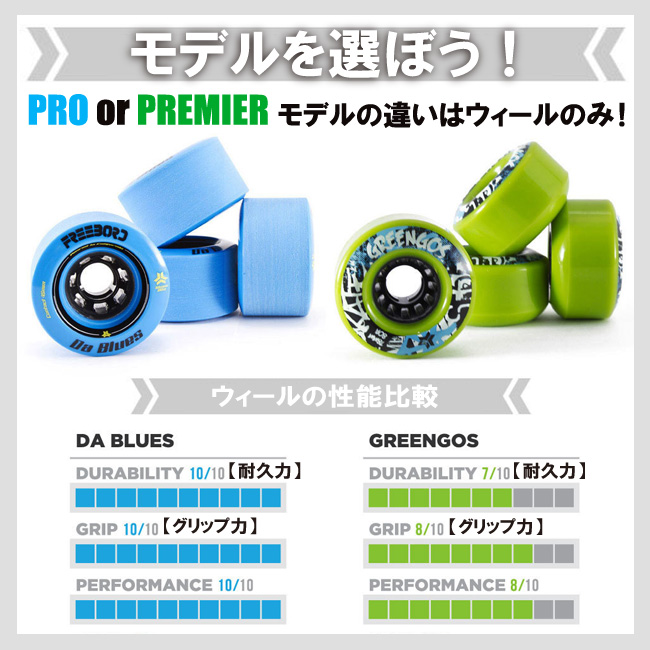 FREEBORD Mountaineer DECK  サイズ 75/77/80/83/85  グレード PRO 【日本正規品 フリーボード】【オフトレ】【スケートボード スノーボード】【取り寄せ商品】