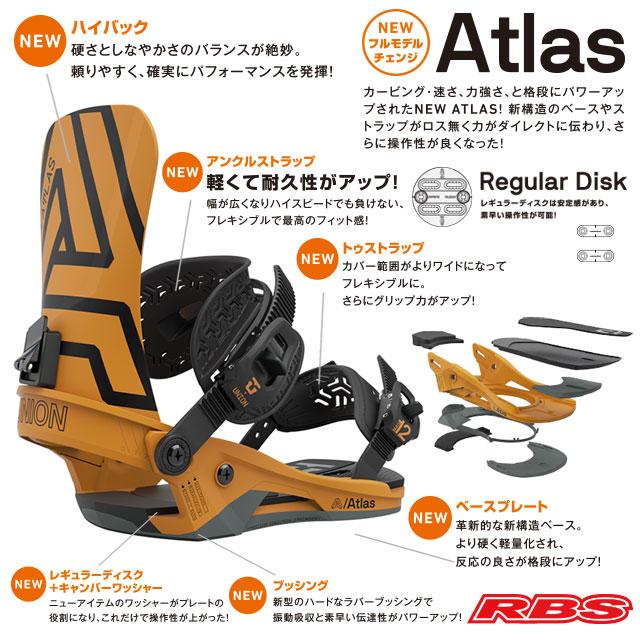 UNION 20-21 ATLAS